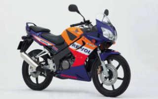 Мотоцикл RS125R (2004): технические характеристики, фото, видео