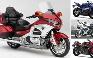 Самые лучшие мотоциклы: список популярных моделей