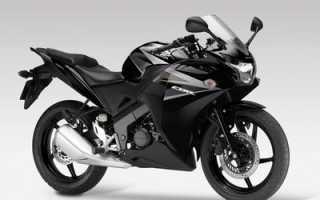 Мотоцикл CBR125R (2004): технические характеристики, фото, видео