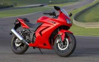Мотоцикл Ninja 250R: технические характеристики, фото, видео