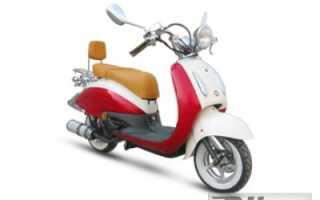 Мотоцикл Grand Venus 125 (2011): технические характеристики, фото, видео